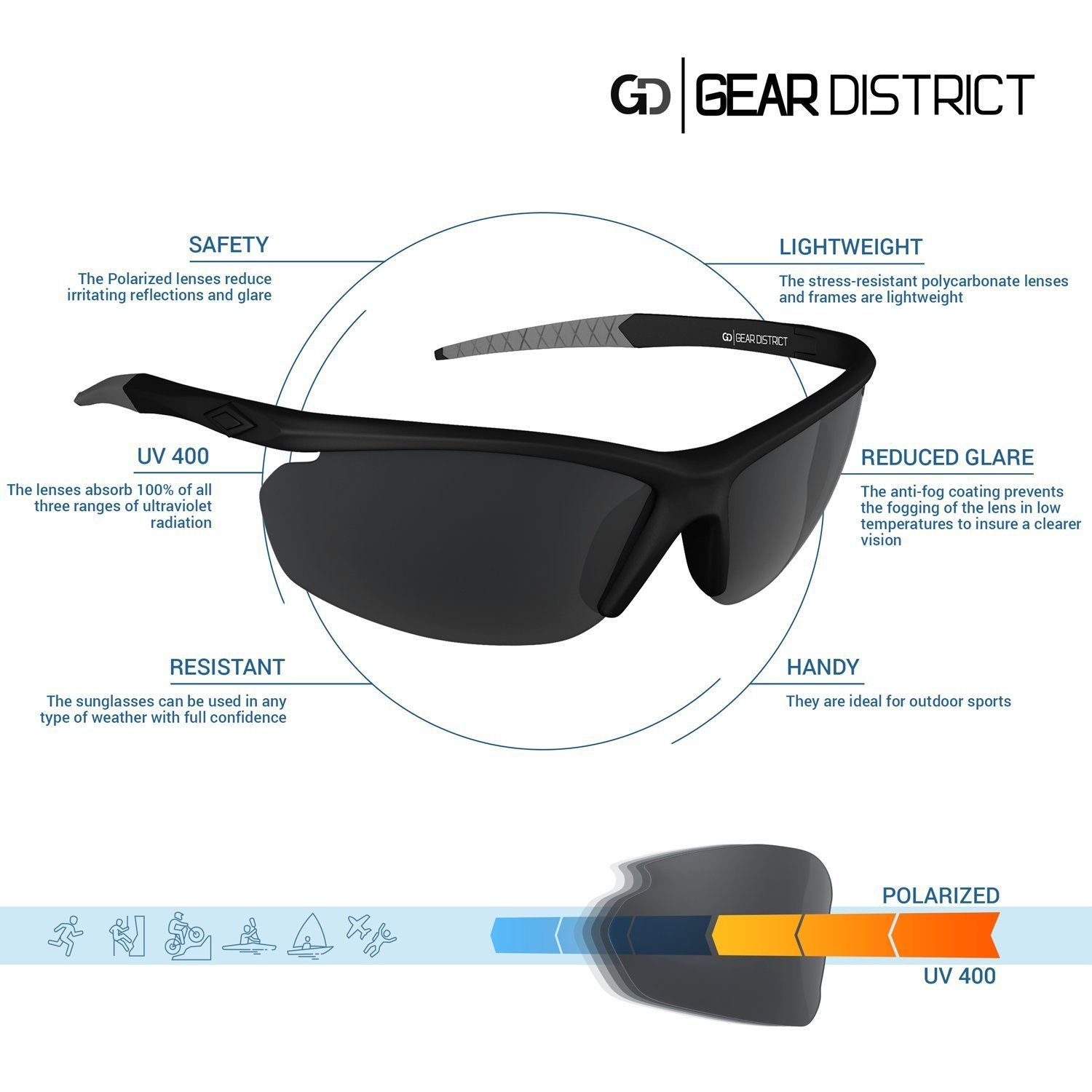 Sports With For Driving Sunglasses Women Anti Coating Fog Ideal Mens POiuZXk